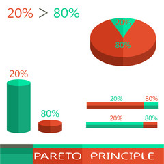 infographic business diagram Pareto principle - 20 of 80
