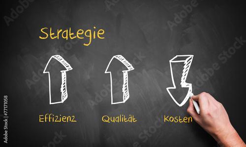 Leinwanddruck Bild Strategiediagramm