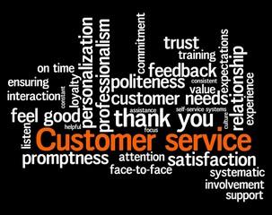 Customer service 13