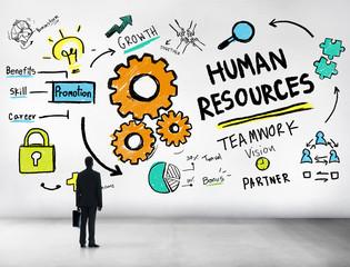 Human Resources Employment Job Teamwork Businessman Concept