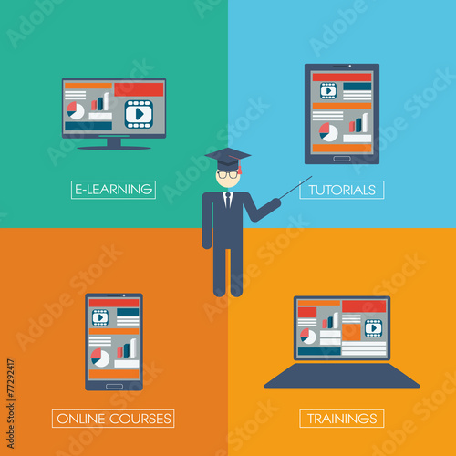Online learning education infographic template with electronic - 77292417