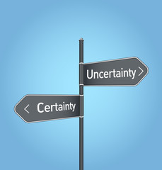 Uncertainty vs certainty choice road sign on blue background