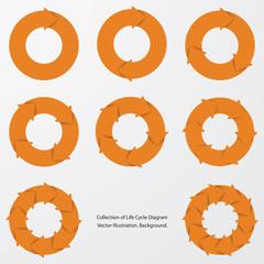 collection of orange color arrow circle flows. vector.