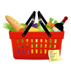 Shopping list and basket with foods