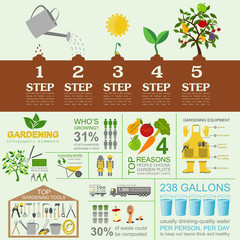 Garden work infographic elements. Working tools set