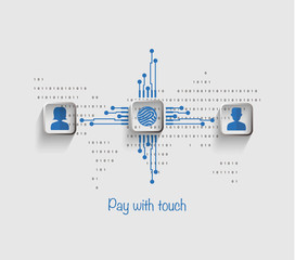 Pay with Touch