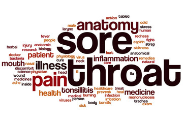 Sore throat word cloud