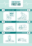 Emergency cpr first aid