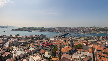 Panorama of Istanbul and Bosphorus, East View