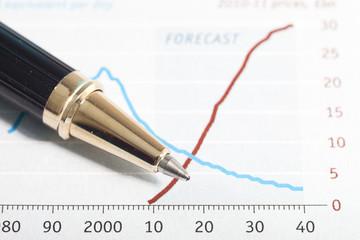 Financial analysis chart