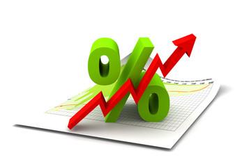 Percent Growing