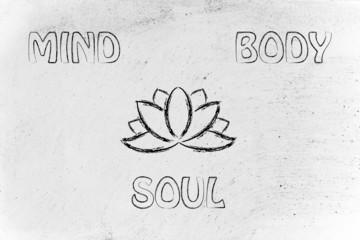 yoga & lotus flower illustration, mind body and soul
