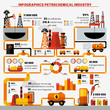 Oil Industry Infographics - 77444493