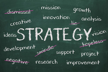 Chalk board strategy words