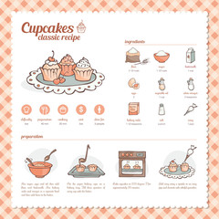 Cupcakes classic recipe