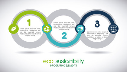 eco sustainibility