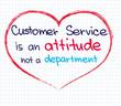 Customer Service - 77560406