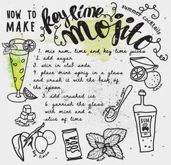Mojito Recipe Typography Poster
