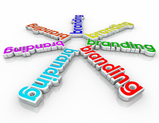 Branding 3d Words Marketing Corporate Company Identity Recogniti