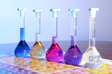 Science experiment and periodic table