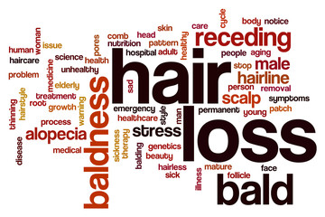 Hair loss word cloud
