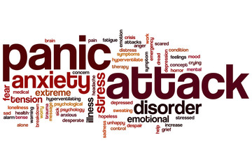 Panic attack word cloud