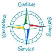 Kompass Marketing
