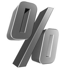 percent symbol isolated white background