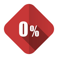 0 percent flat icon sale sign