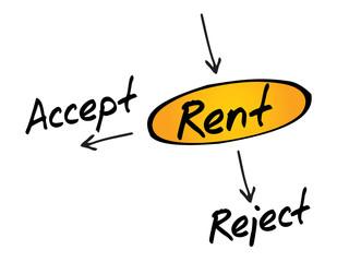 Accept or Reject Rent decide diagram, business concept
