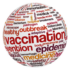 Tag cloud related to vaccination of children and adults