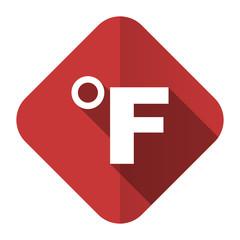 fahrenheit flat icon temperature unit sign