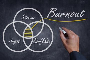 Burnout- Stress, Angst, Konflikte