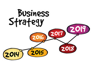 Timeline of Business Strategy concept