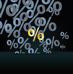 Prozente und Preisverfal