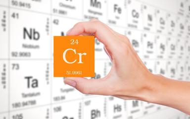 Chromium symbol handheld in front of the periodic table