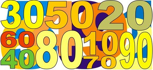 bandeau de chiffres
