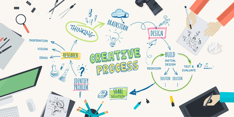 Flat design illustration concept for creative process