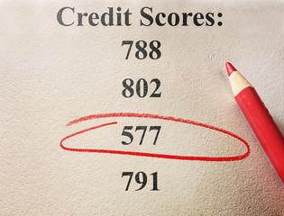 bad credit red circle