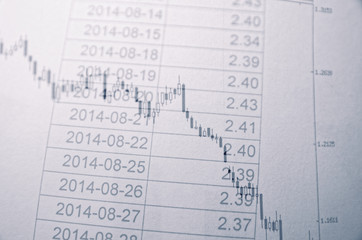 Stock chart pc screen & table on paper.
