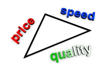 price quality speed