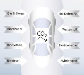 Alternative Kraftstoffe_Grafik