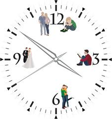orologio della vita