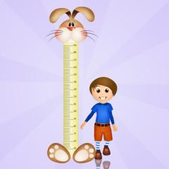 meters measure children