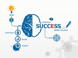 Success concept with drawing success strategy plan