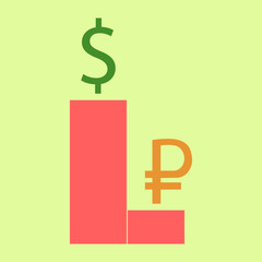 High rate of dollar compared with rouble