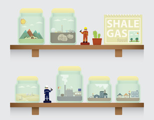shale gas in jar
