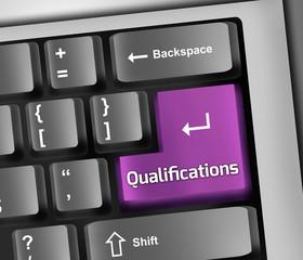 Keyboard Illustration Qualifications