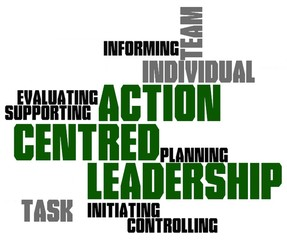Action centred leadership 03