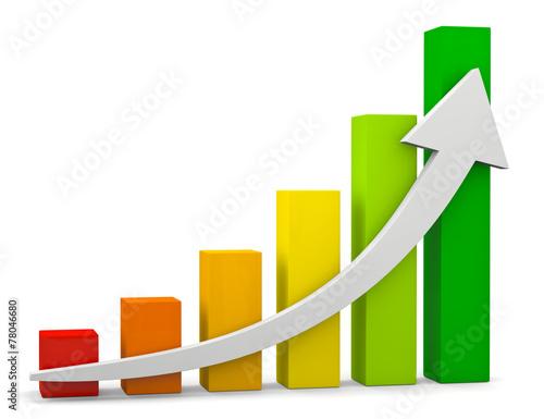 wykres wzrostu